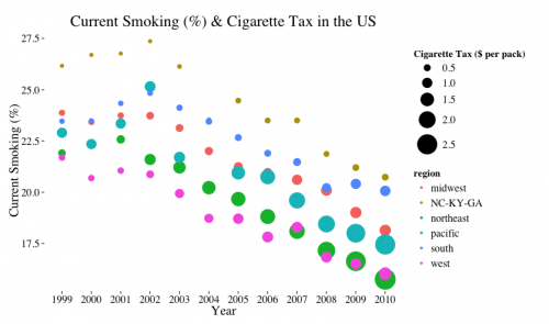 Smoking_Tax_Cancer_Plot